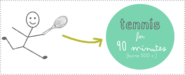 loose a pound-calories-burned-playing tennis